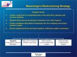 mosenergo s restructuring strategy