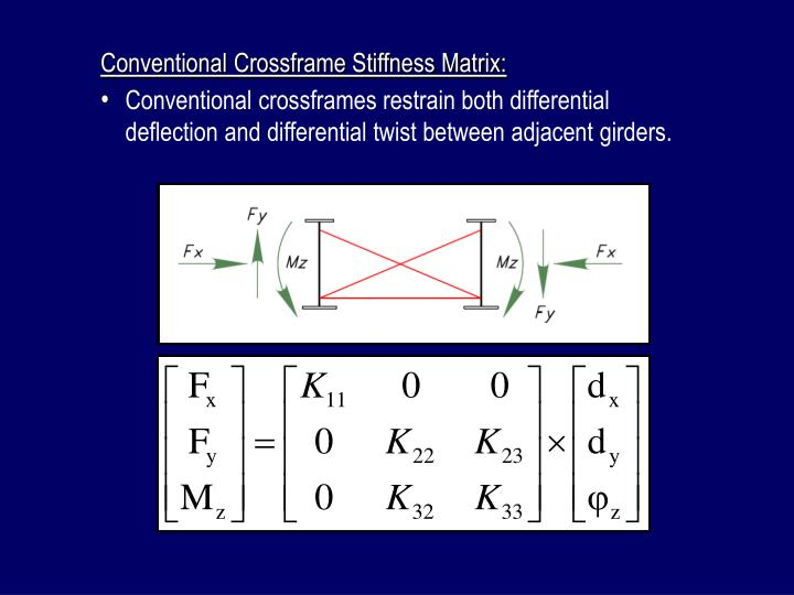 Conventional Crossframe Stiffness Matrix: