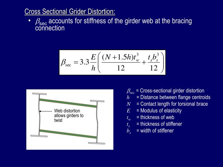 Cross Sectional Grider Distortion: