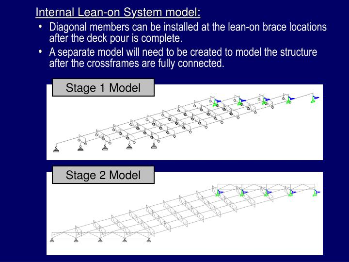 Internal Lean-on System model: