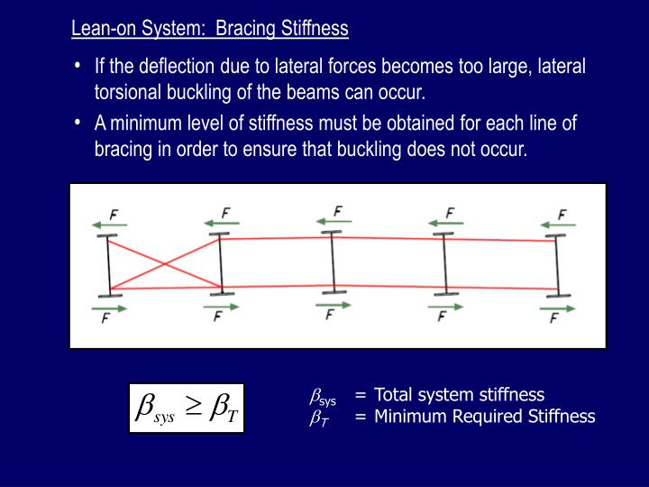 Lean-on System:  Bracing Stiffness
