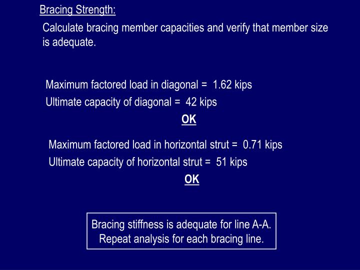 Bracing Strength: