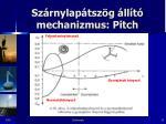 sz rnylap tsz g ll t mechanizmus pitch1