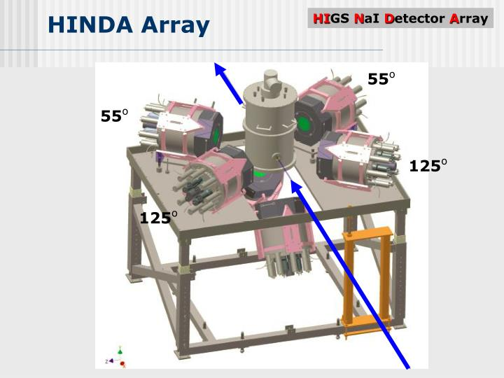 HINDA Array