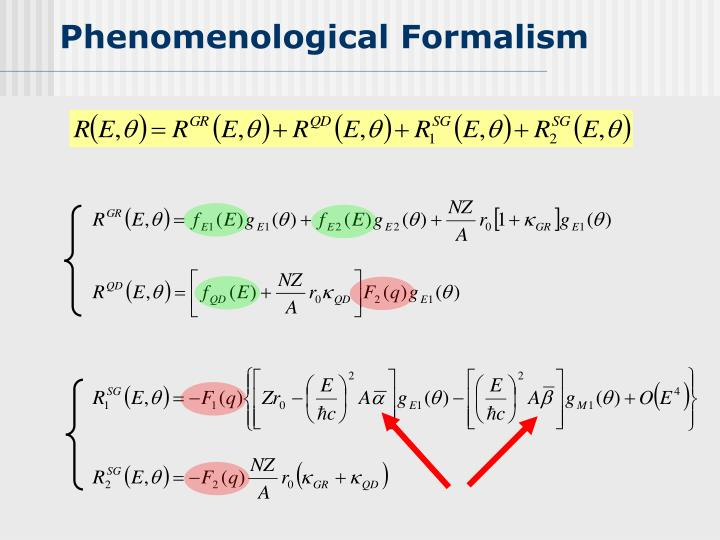 Phenomenological Formalism