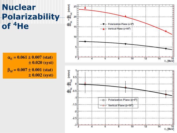 Nuclear Polarizability of