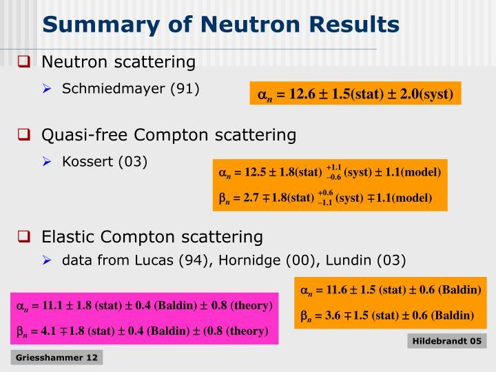 Quasi-free Compton scattering