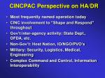 cincpac perspective on ha dr