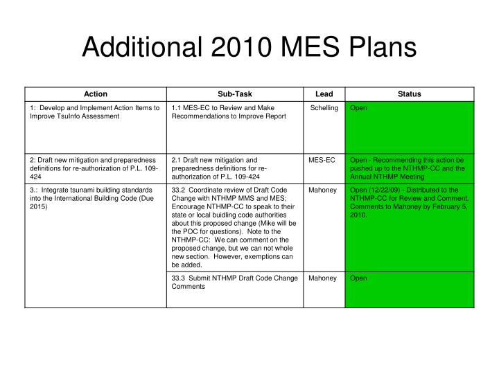 Additional 2010 MES Plans