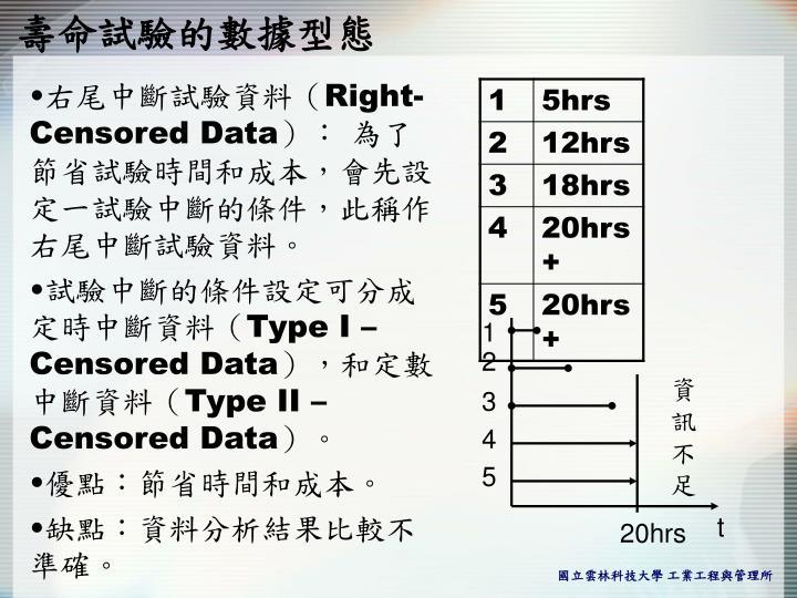 壽命試驗的數據型態