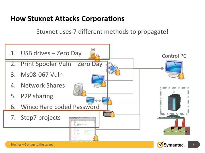 How Stuxnet Attacks Corporations