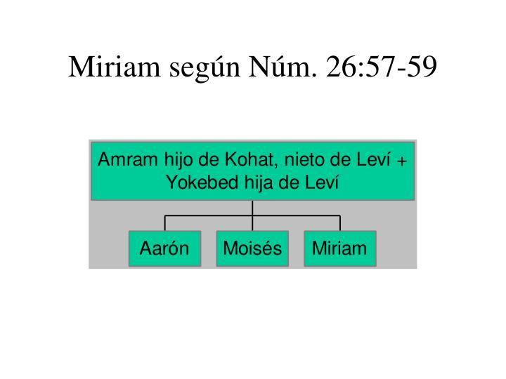 Miriam según Núm. 26:57-59