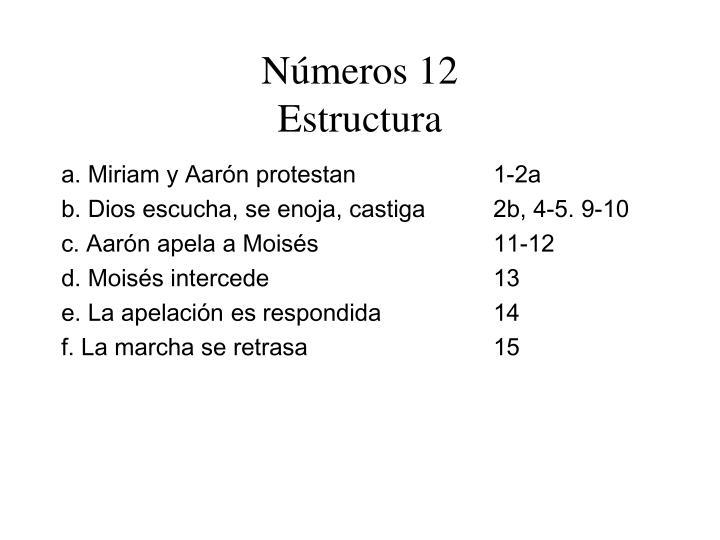 Números 12