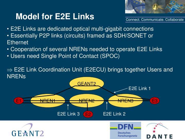 Model for e2e links