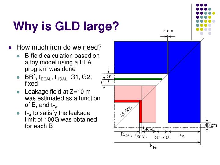 Why is GLD large?