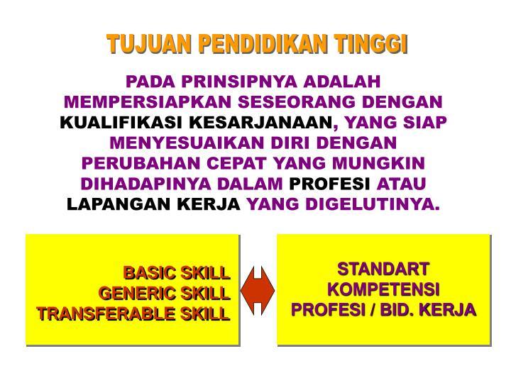 BASIC SKILL     GENERIC SKILL TRANSFERABLE SKILL