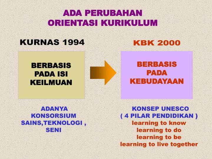KBK 2000