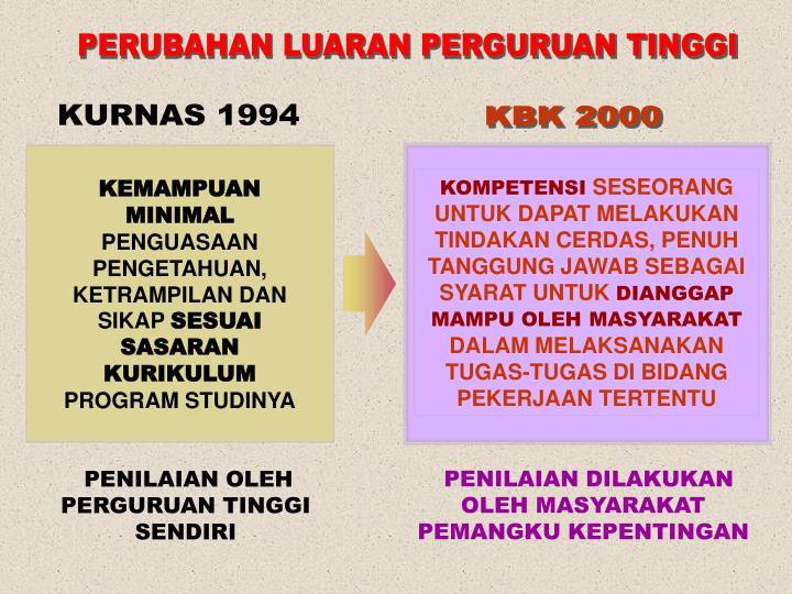 KURNAS 1994