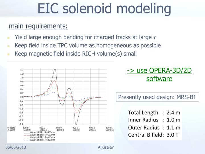 EIC solenoid modeling