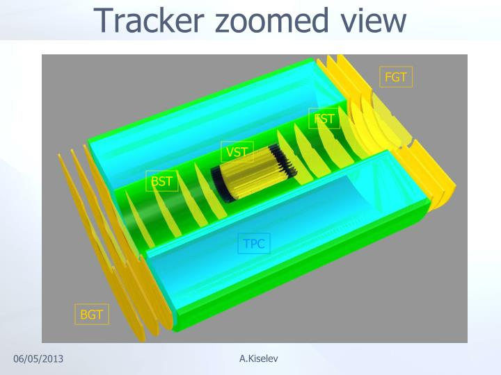 Tracker zoomed view