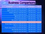 business comparisons