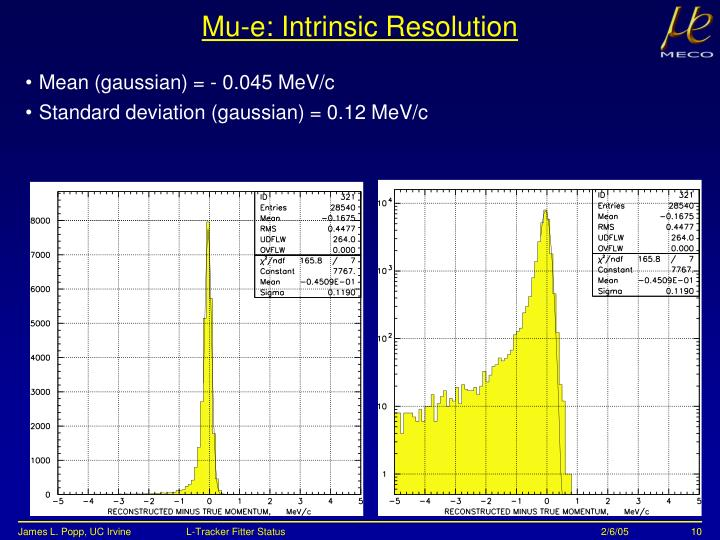 Mu-e: Intrinsic Resolution
