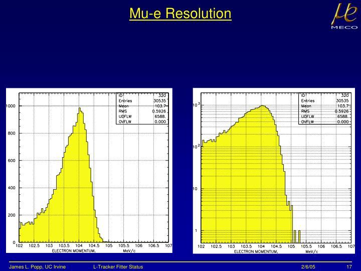 Mu-e Resolution