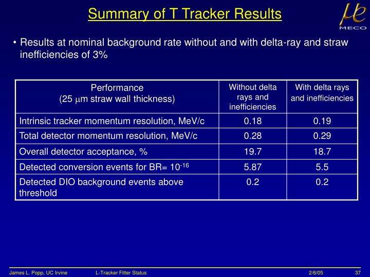 Summary of T Tracker Results