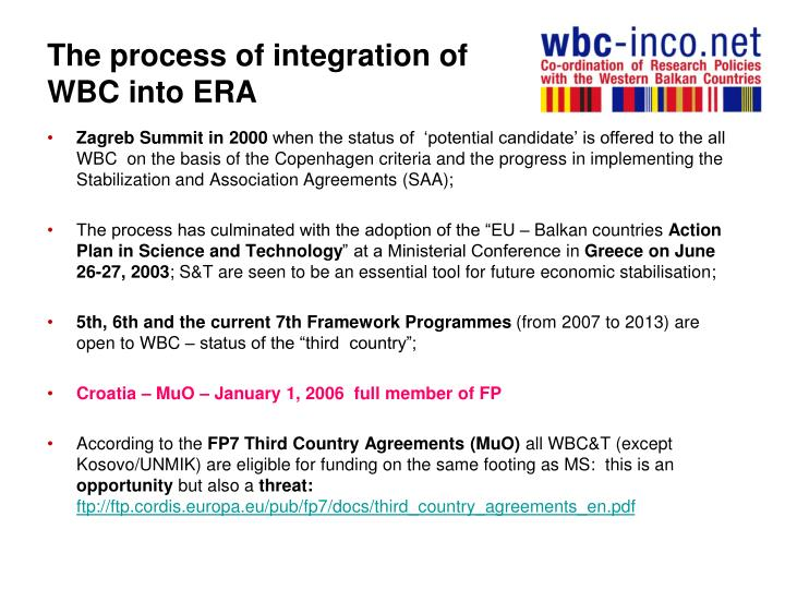 The process of integration of