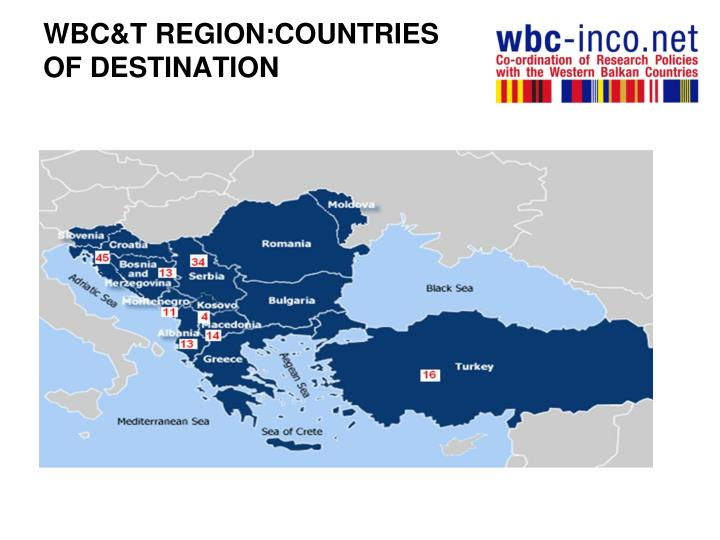 WBC&T REGION:COUNTRIES