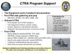 ctra program support