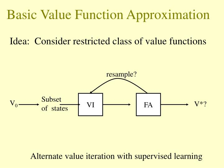 Basic Value Function Approximation