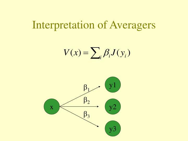 Interpretation of Averagers