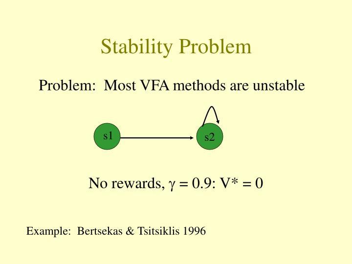 Stability Problem