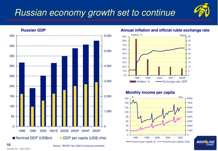 Russian economy growth set to continue