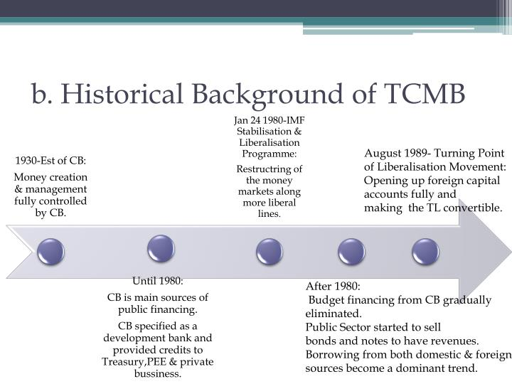 b. Historical Background of TCMB