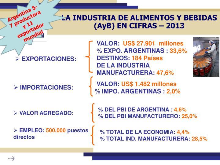 Argentina 5-7 productora y 11 exportador mundial