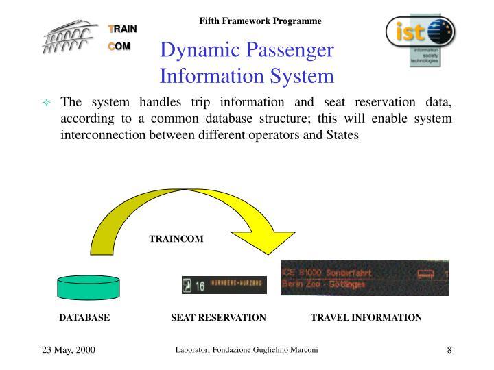 Dynamic Passenger