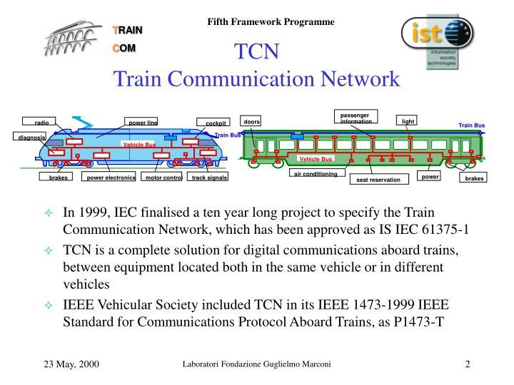 Tcn train communication network
