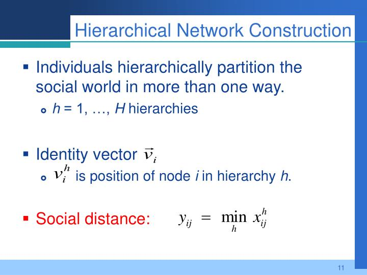 Hierarchical Network Construction