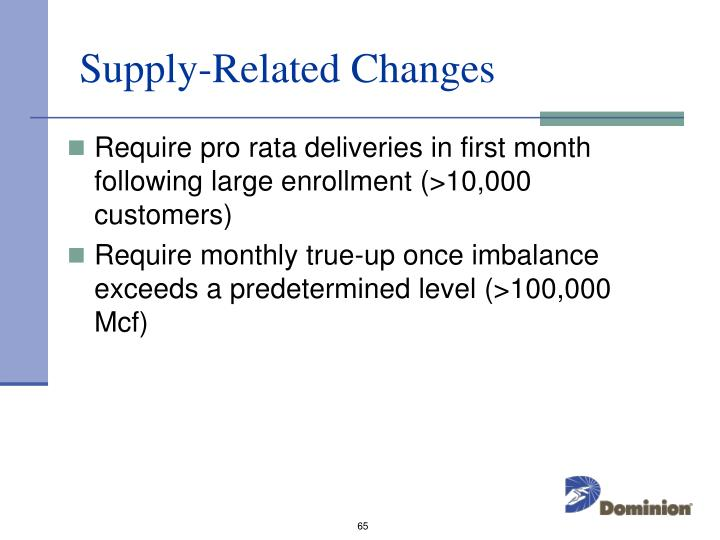 Supply-Related Changes
