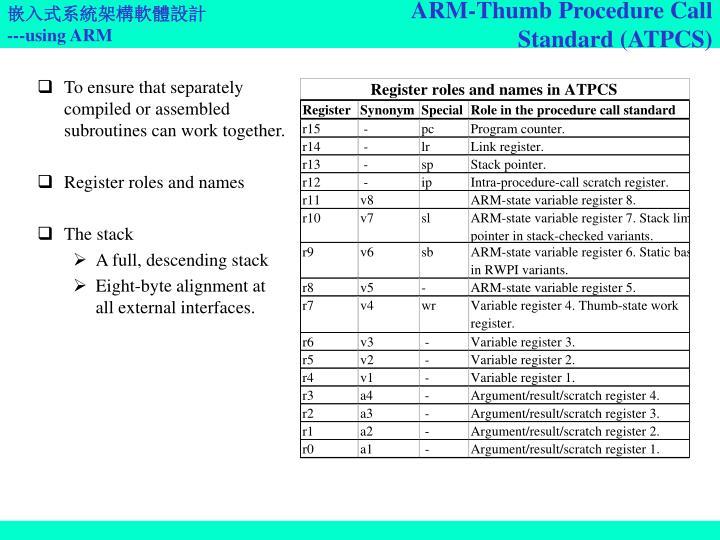 ARM-Thumb Procedure Call