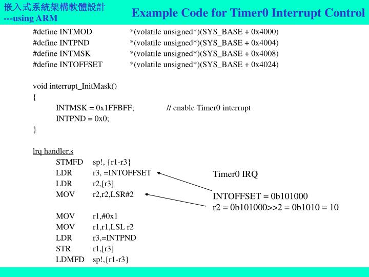 Example Code for Timer0 Interrupt Control
