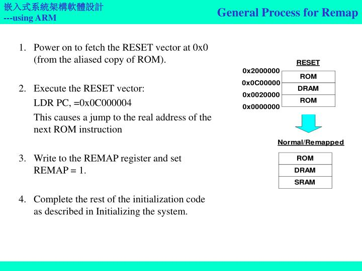General Process for Remap