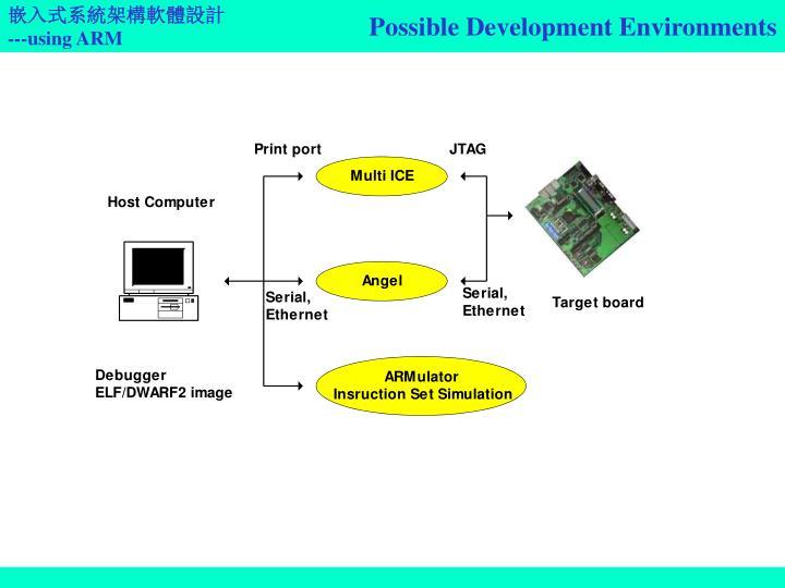 Possible Development Environments