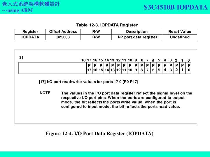 S3C4510B IOPDATA