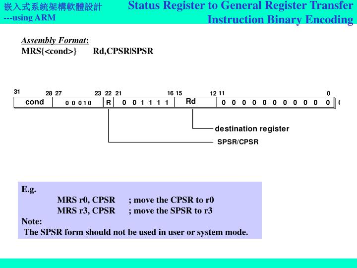 Status Register to General Register Transfer Instruction Binary Encoding