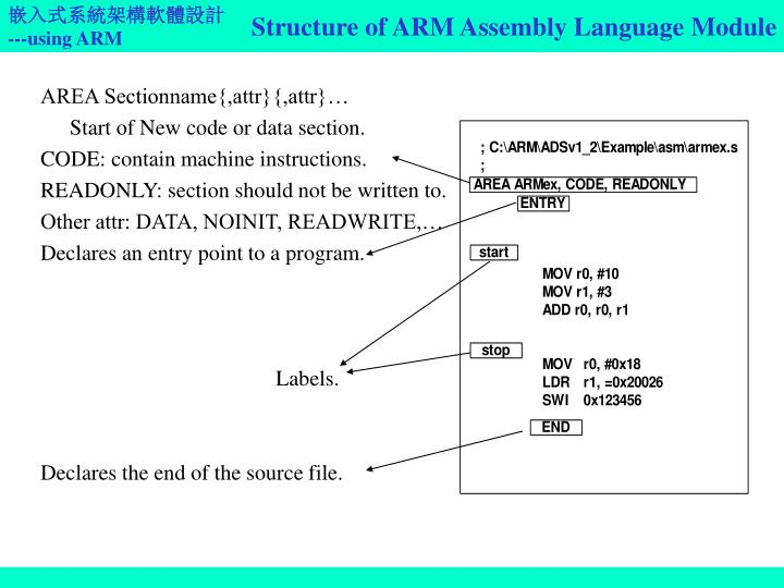 Structure of ARM Assembly Language Module