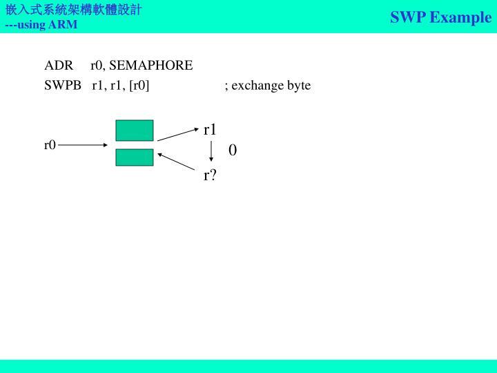 SWP Example