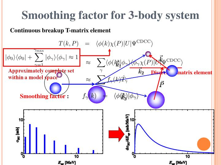Smoothing factor for 3-body system